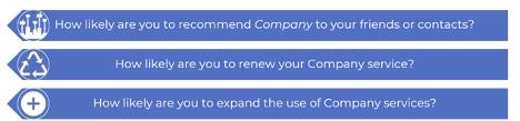 Three aspects of customer loyalty